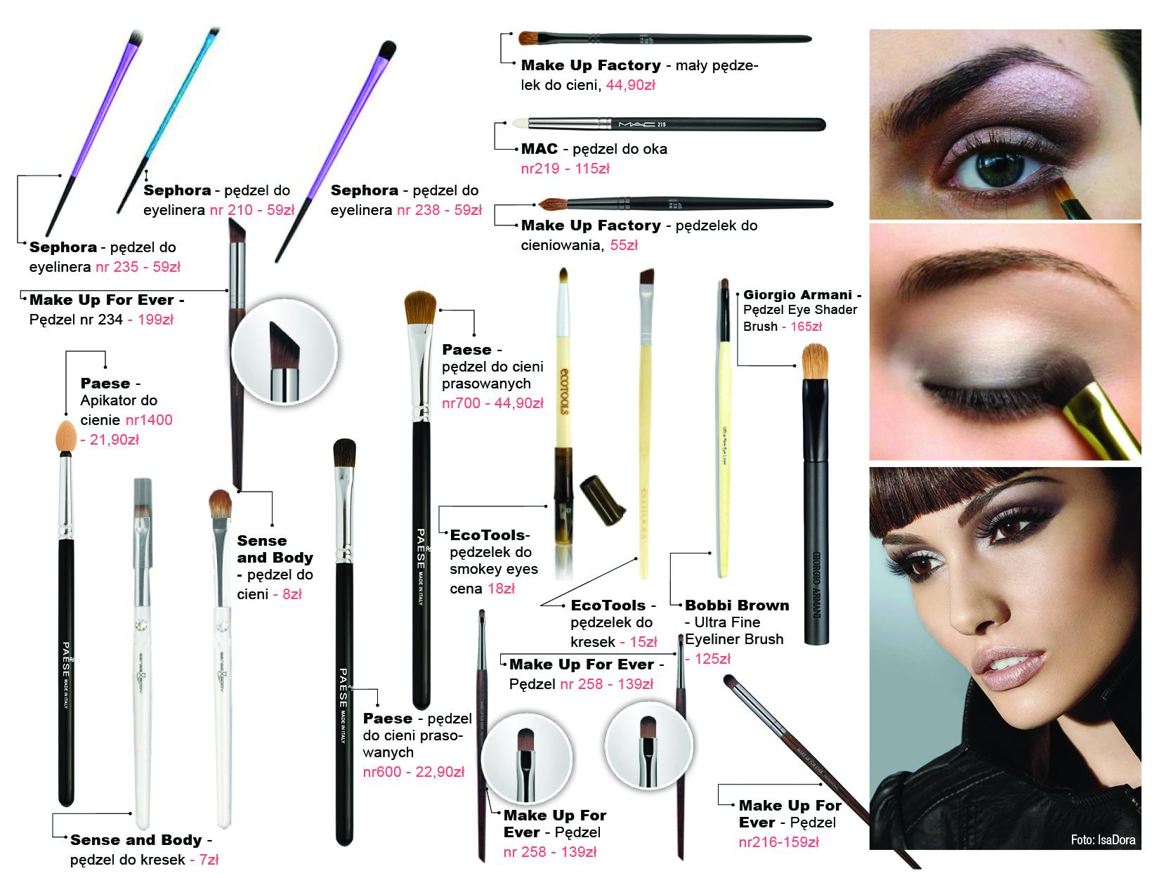 wylot zawsze popularny 100% wysokiej jakości Pędzle do makijażu oczu – BeautySHOW